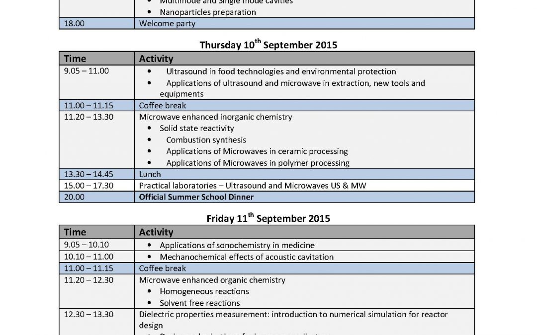 Summer School in High Energy Processing Ultrasound & Microwave Technologies
